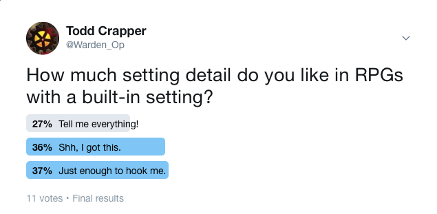 "A Twitter poll with 11 votes asking, ""How much setting detail do you like in RPGs with a built-in setting?"". 37% favour ""Just enough to hook me."" 36% favour ""Shh, I got this."" And 27% favour ""Tell me everything!"""